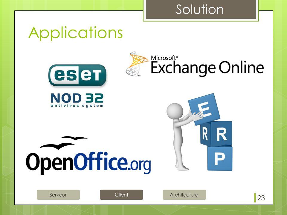Applications Nod32: Console de gestion centralisée et fait parties des meilleurs antirus rapport qualité prix.