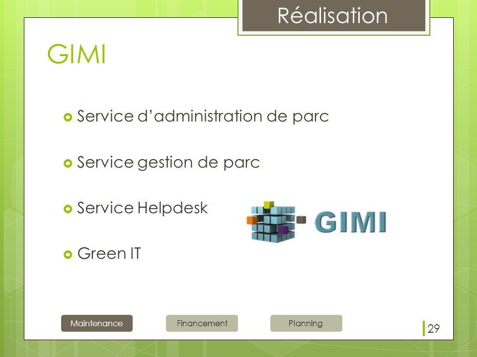 GIMI Service d'administration de parc Service gestion de parc