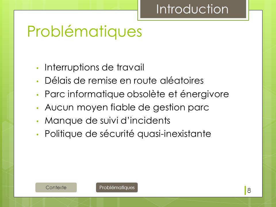 Problématiques Interruptions de travail