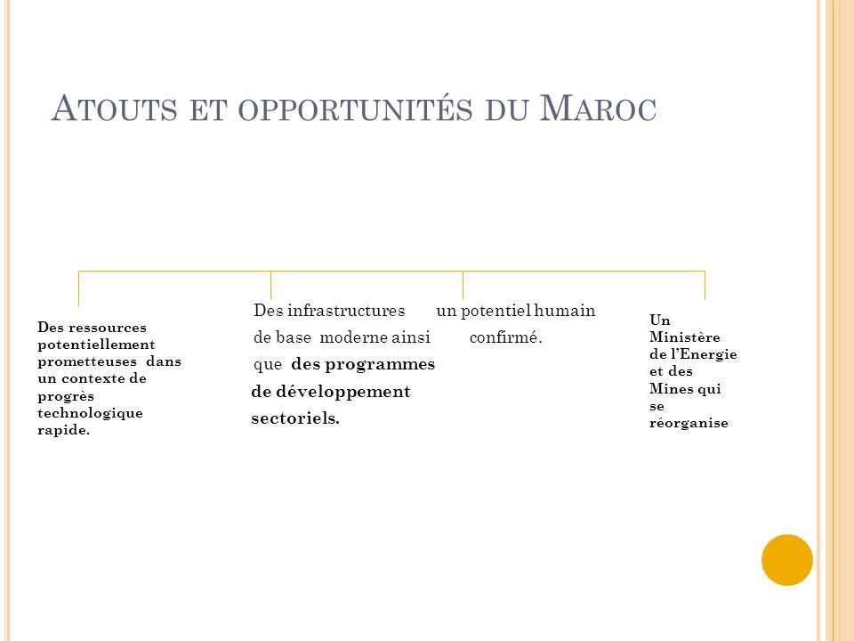 Atouts et opportunités du Maroc