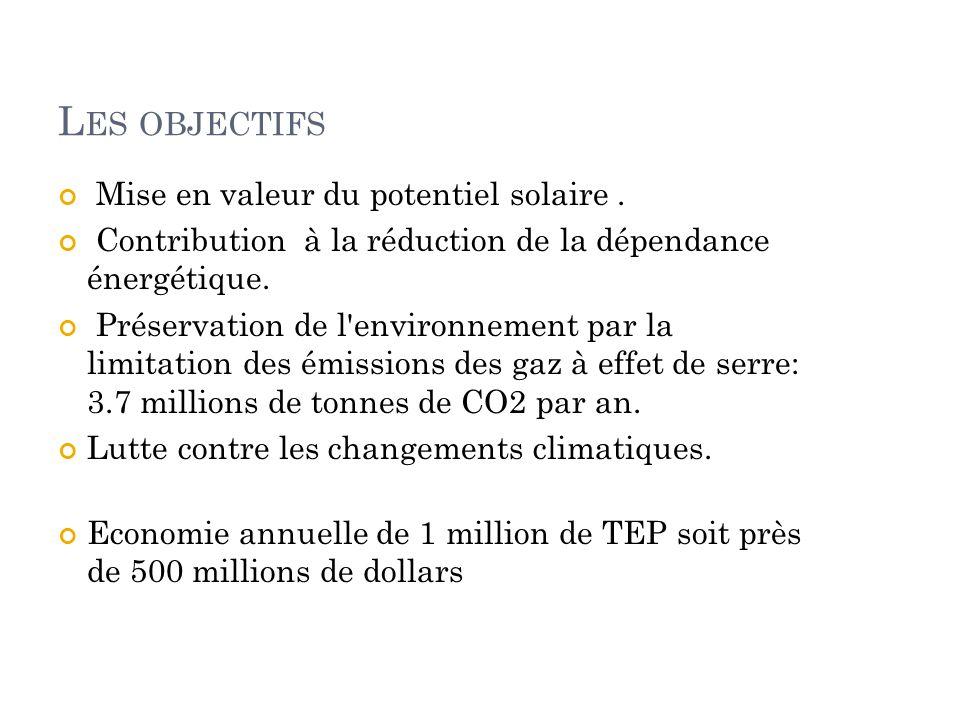 Les objectifs Mise en valeur du potentiel solaire .