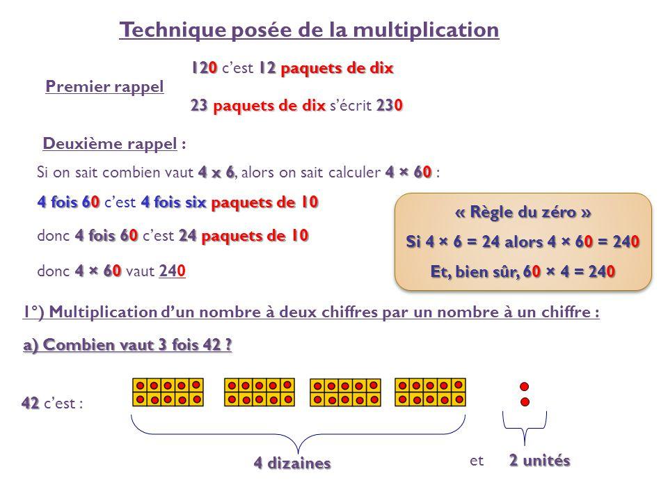Technique posée de la multiplication