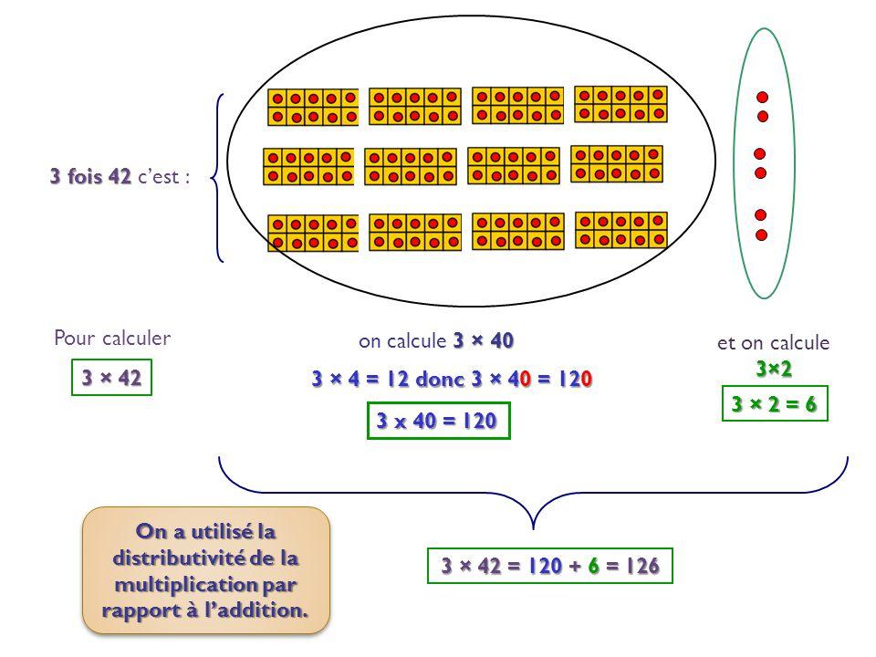 3 fois 42 c'est : Pour calculer. on calcule 3 × 40. et on calcule 3×2. 3 × 42. 3 × 4 = 12 donc 3 × 40 = 120.