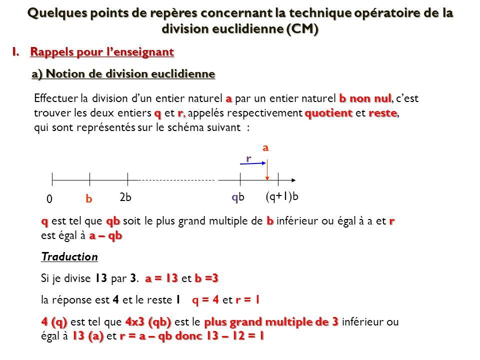 Quelques points de repères concernant la technique opératoire de la division euclidienne (CM)