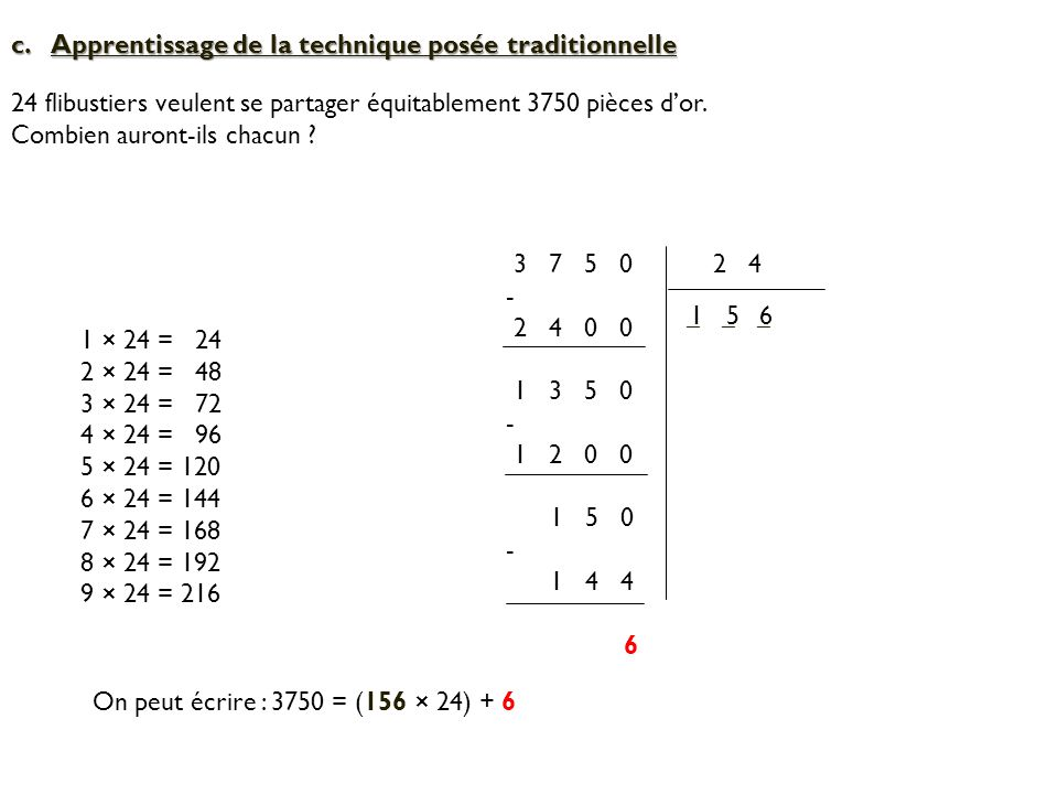 Apprentissage de la technique posée traditionnelle
