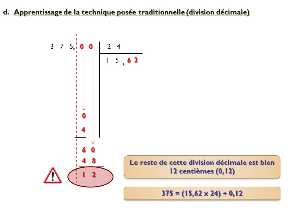 Le reste de cette division décimale est bien 12 centièmes (0,12)