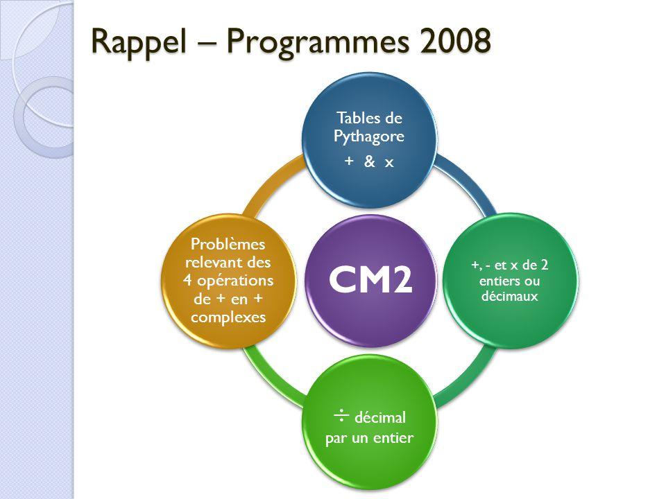 CM2 Rappel – Programmes 2008  décimal par un entier