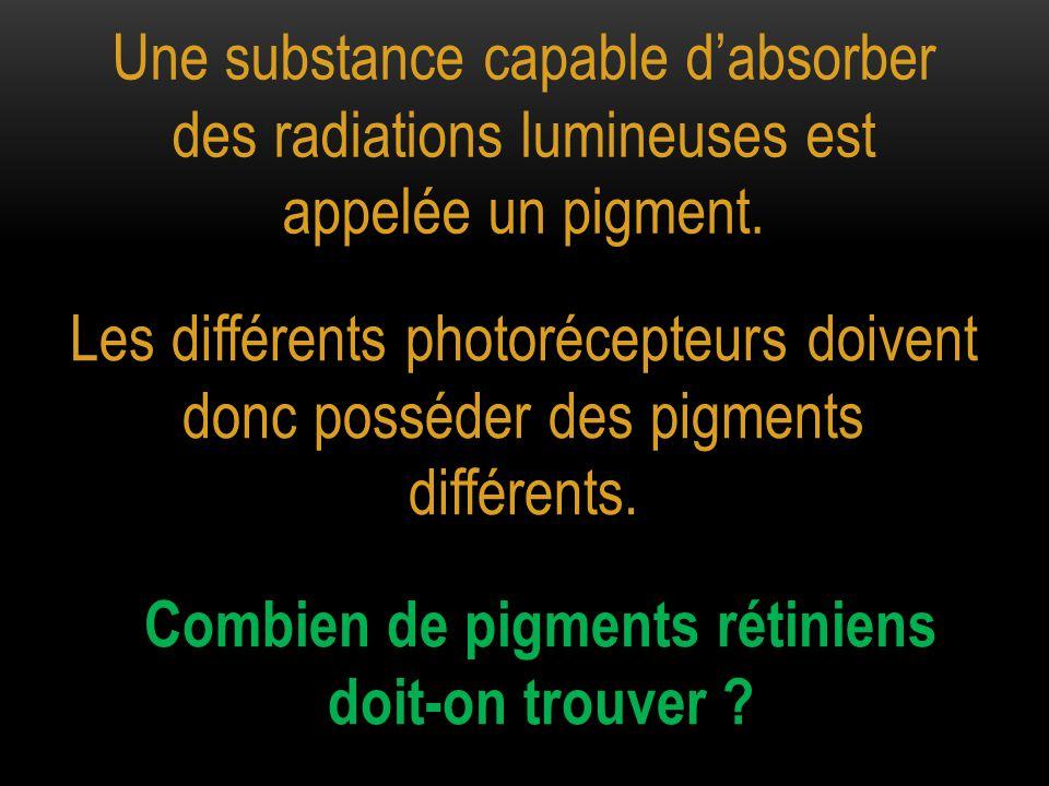 Combien de pigments rétiniens doit-on trouver