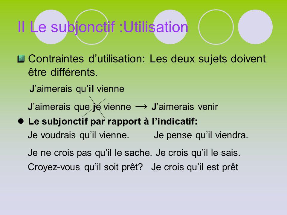 II Le subjonctif :Utilisation