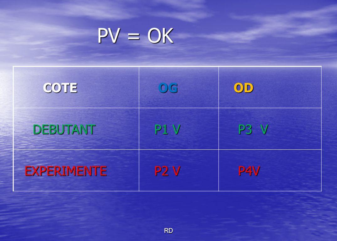 PV = OK COTE OG OD DEBUTANT P1 V P3 V EXPERIMENTE P2 V P4V RD