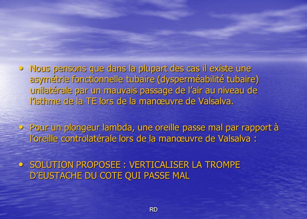 Nous pensons que dans la plupart des cas il existe une asymétrie fonctionnelle tubaire (dysperméabilité tubaire) unilatérale par un mauvais passage de l'air au niveau de l'isthme de la TE lors de la manœuvre de Valsalva.