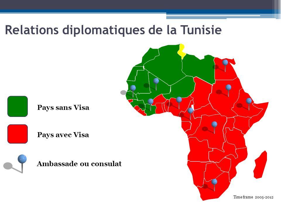 Relations diplomatiques de la Tunisie