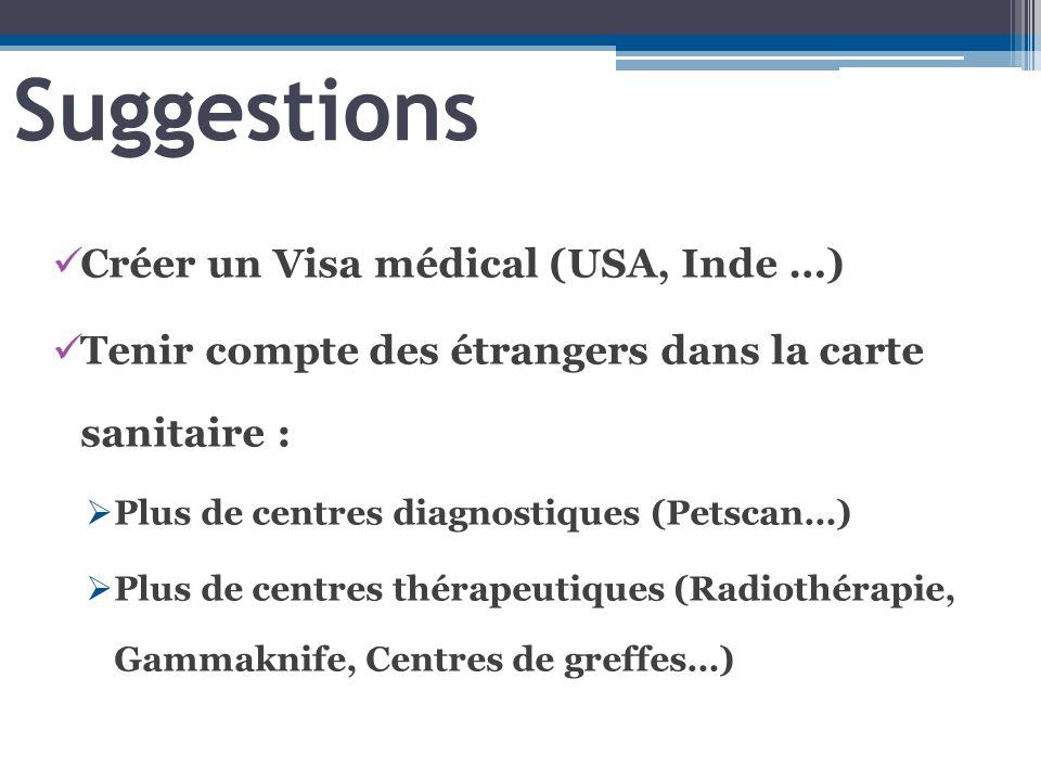 Suggestions Créer un Visa médical (USA, Inde …)