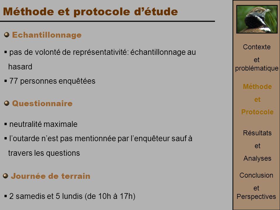Méthode et protocole d'étude
