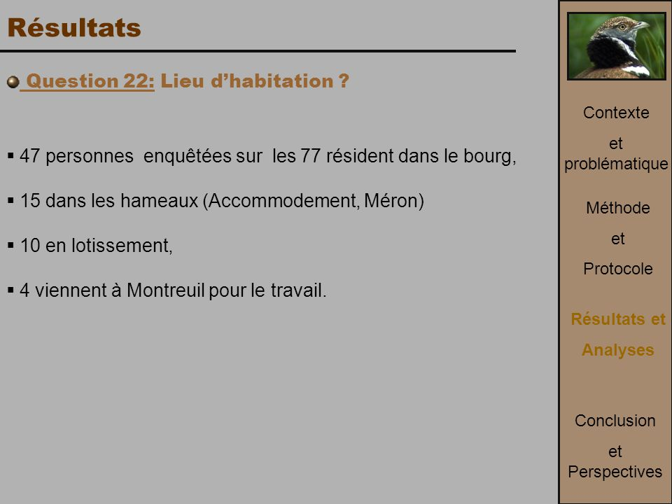 Résultats Question 22: Lieu d'habitation