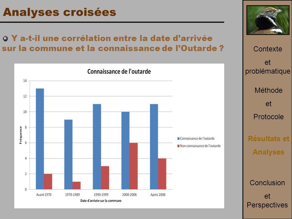 Analyses croisées Y a-t-il une corrélation entre la date d'arrivée sur la commune et la connaissance de l'Outarde