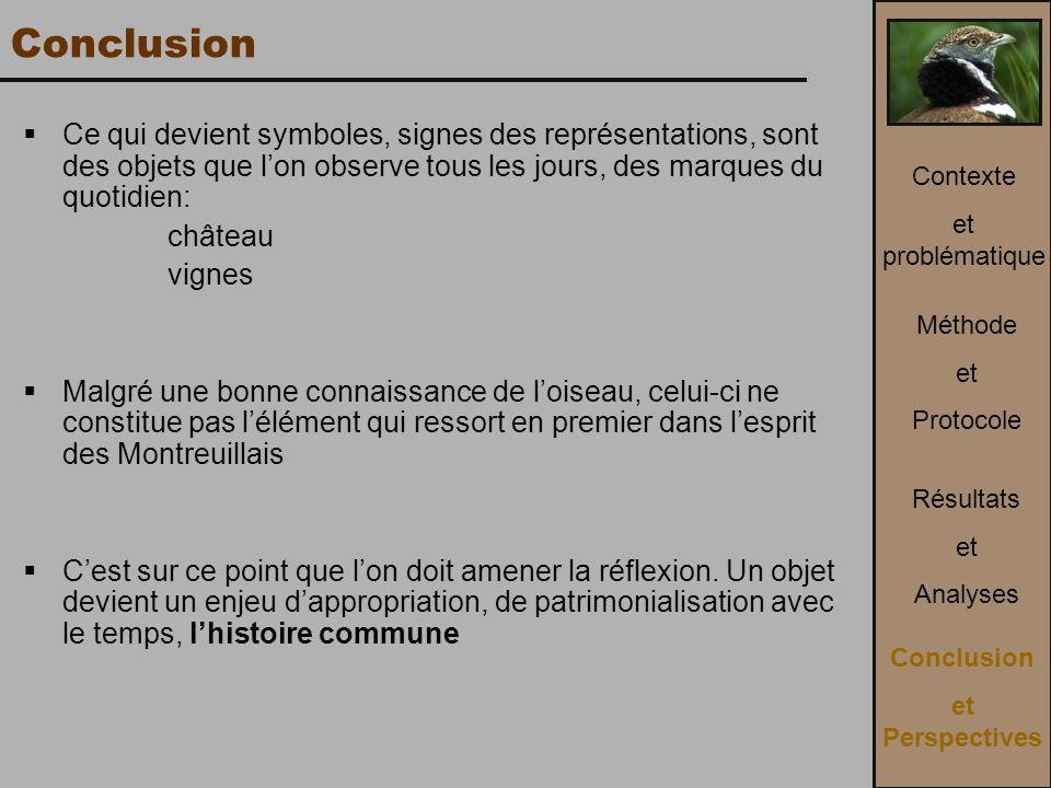 Conclusion Ce qui devient symboles, signes des représentations, sont des objets que l'on observe tous les jours, des marques du quotidien: