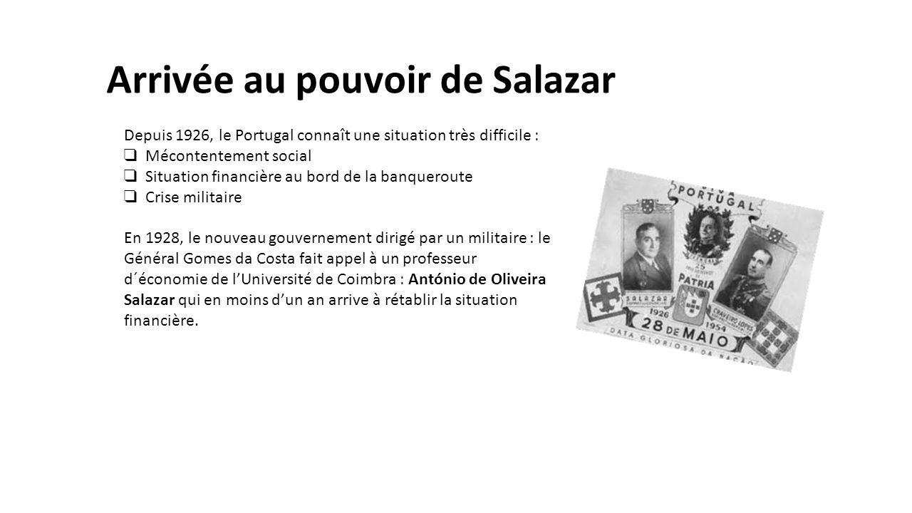 Arrivée au pouvoir de Salazar