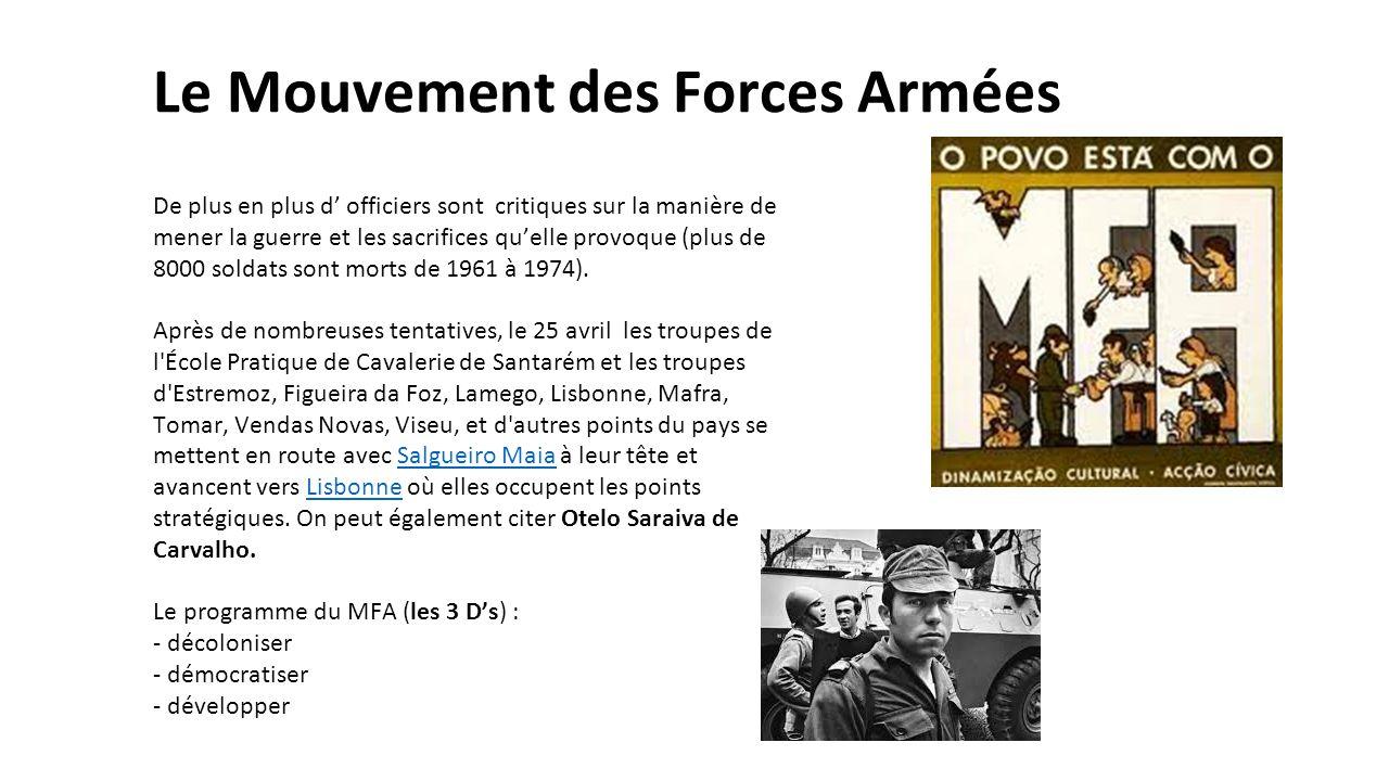 Le Mouvement des Forces Armées