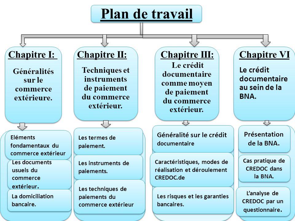 Plan de travail Chapitre I: Chapitre II: Chapitre III: Chapitre VI