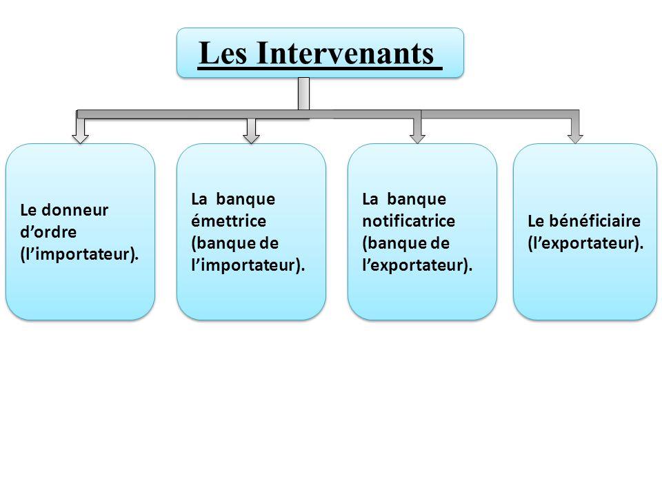 Les Intervenants Le donneur d'ordre .(l'importateur)