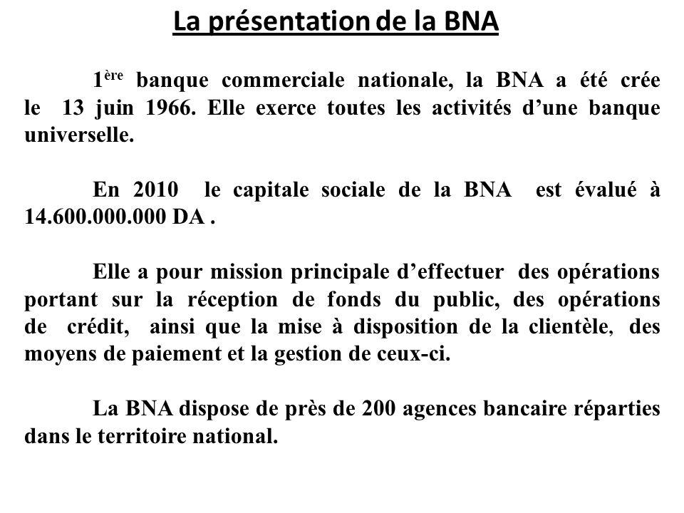 La présentation de la BNA