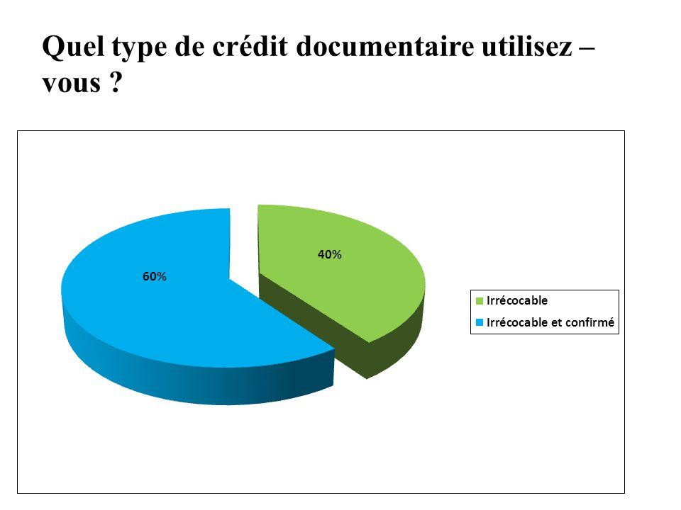 Quel type de crédit documentaire utilisez –vous