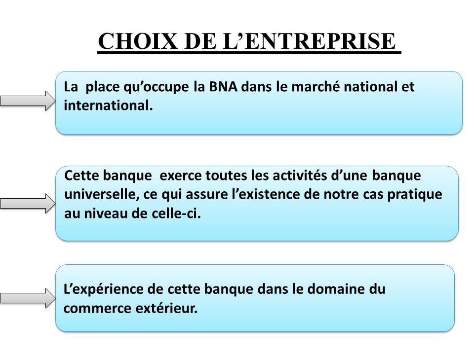 Ecole des hautes etudes commerciales hec alger ppt for Banque algerienne du commerce exterieur
