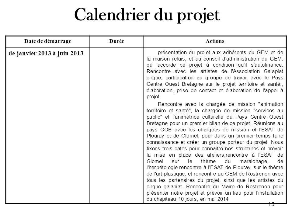 Calendrier du projet de janvier 2013 à juin 2013 Date de démarrage