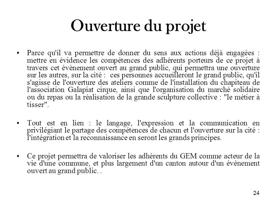 Ouverture du projet