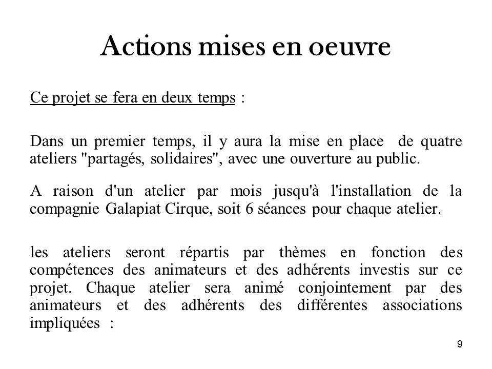 Actions mises en oeuvre