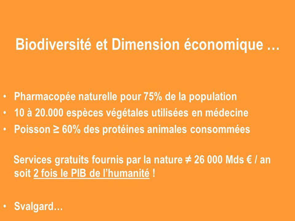 Biodiversité et Dimension économique …