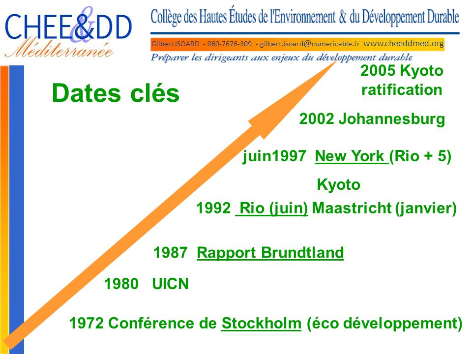 Dates clés 2005 Kyoto ratification 2002 Johannesburg