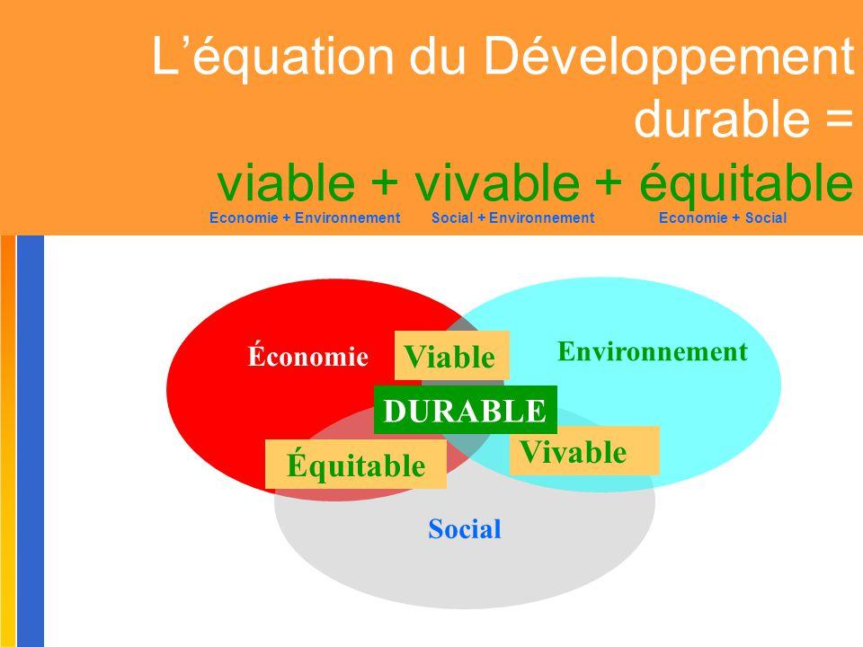 L'équation du Développement durable = viable + vivable + équitable