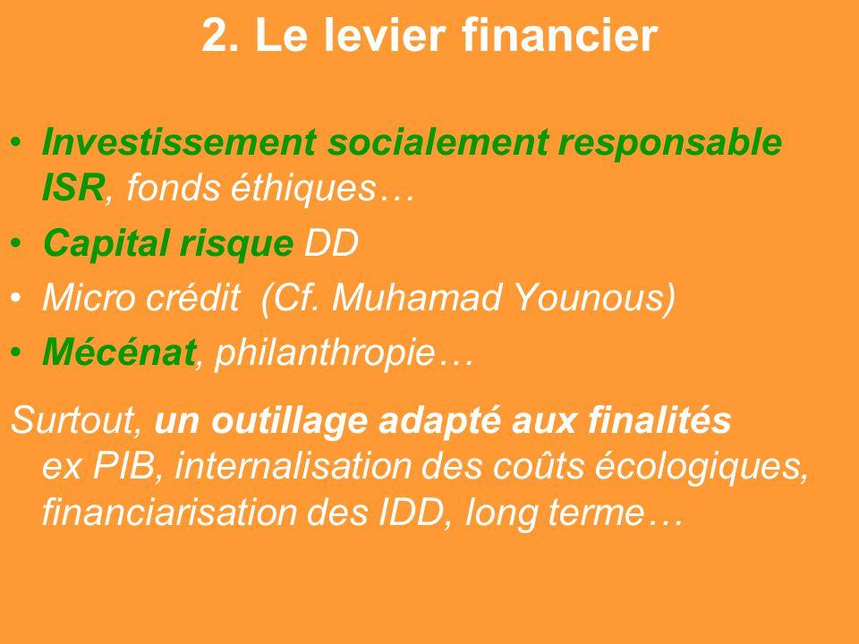 2. Le levier financier Investissement socialement responsable ISR, fonds éthiques… Capital risque DD.