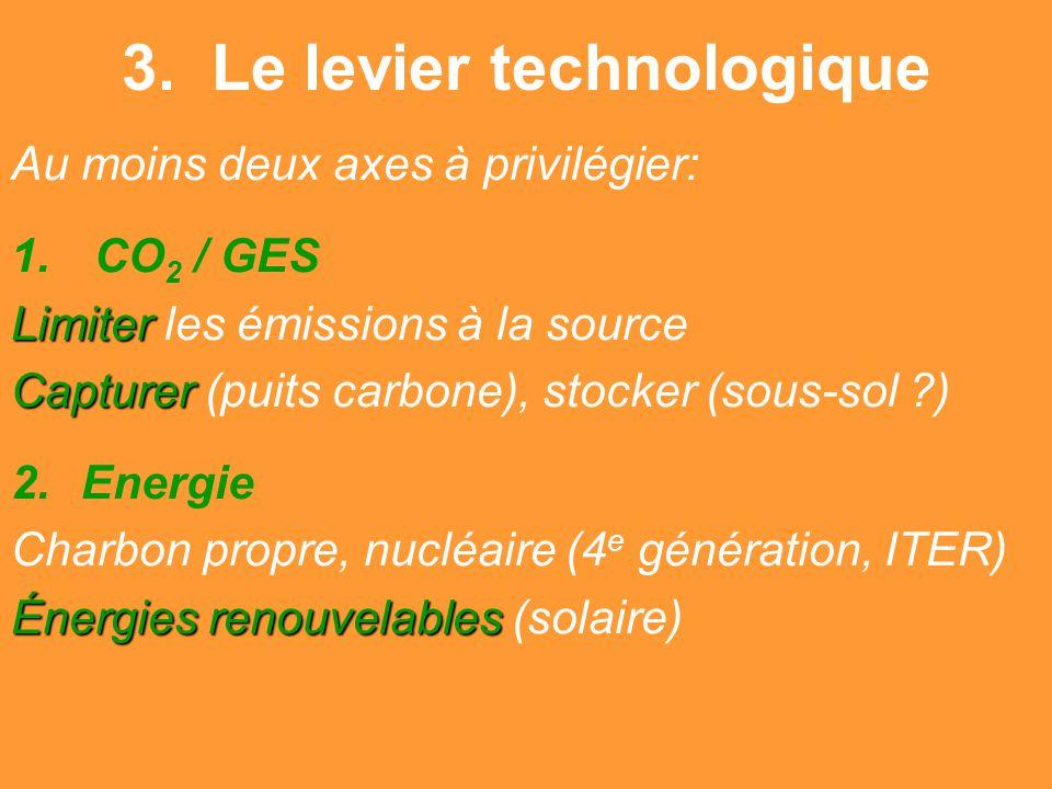 3. Le levier technologique