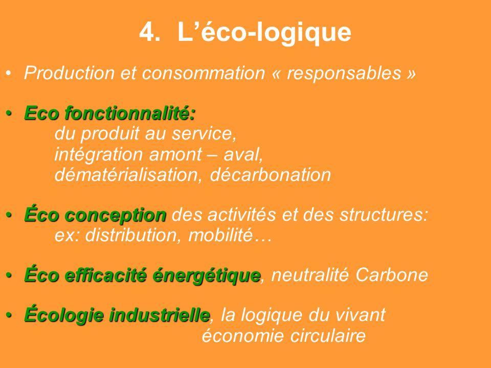 4. L'éco-logique Production et consommation « responsables »
