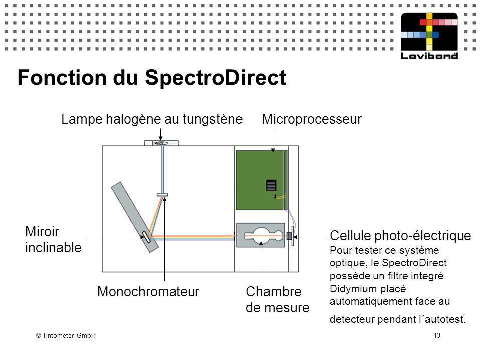 Fonction du SpectroDirect