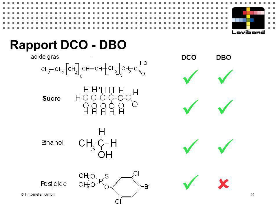 Rapport DCO - DBO acide gras DCO DBO   Sucre      
