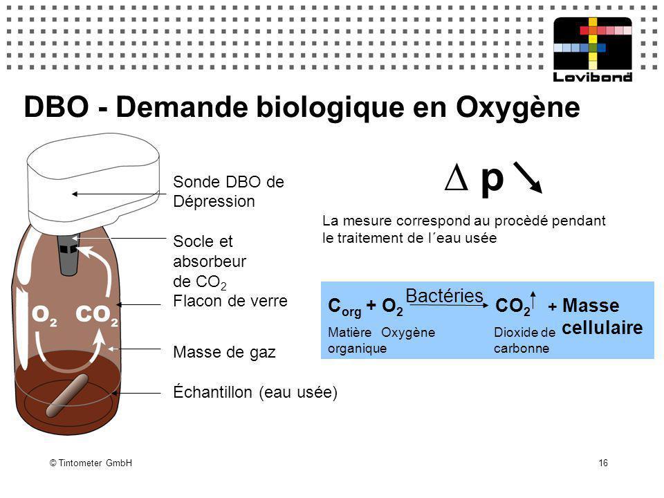 DBO - Demande biologique en Oxygène
