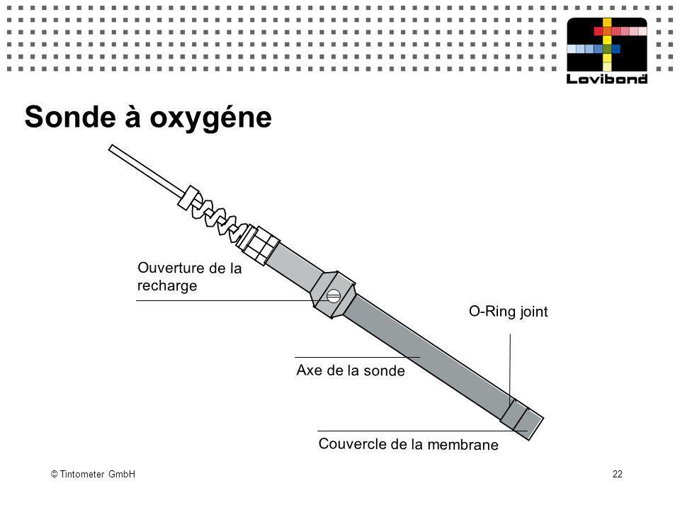 Sonde à oxygéne PCcompact: orange: 605 nm green 430 nm