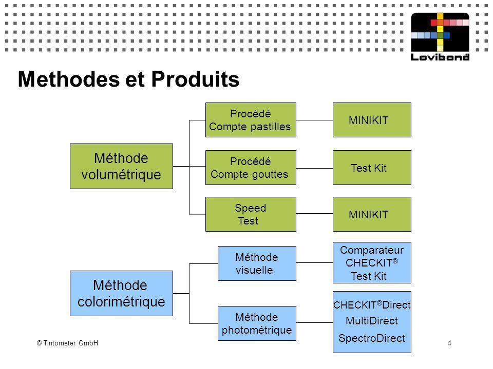 Methodes et Produits Méthode volumétrique Méthode colorimétrique