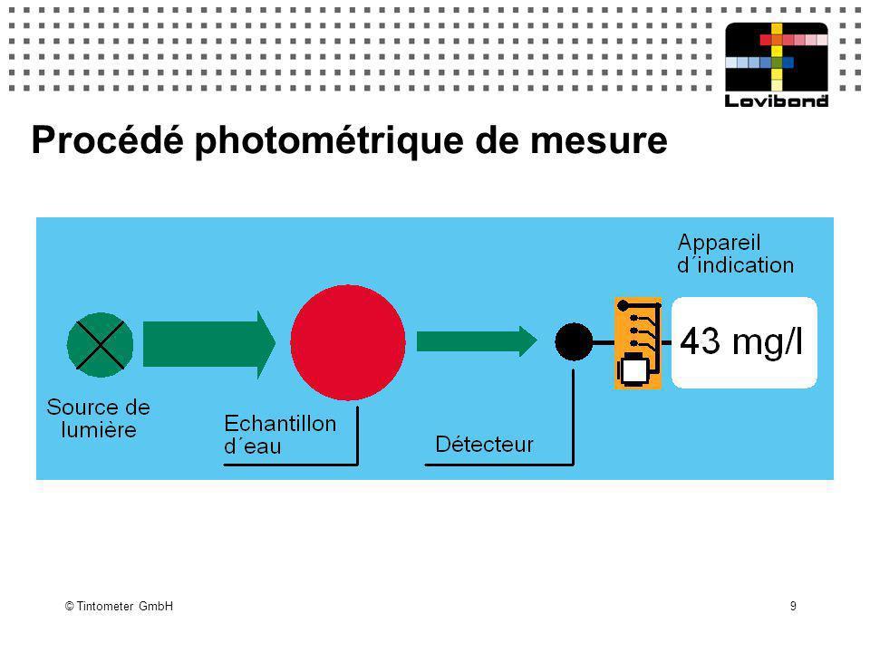 Procédé photométrique de mesure