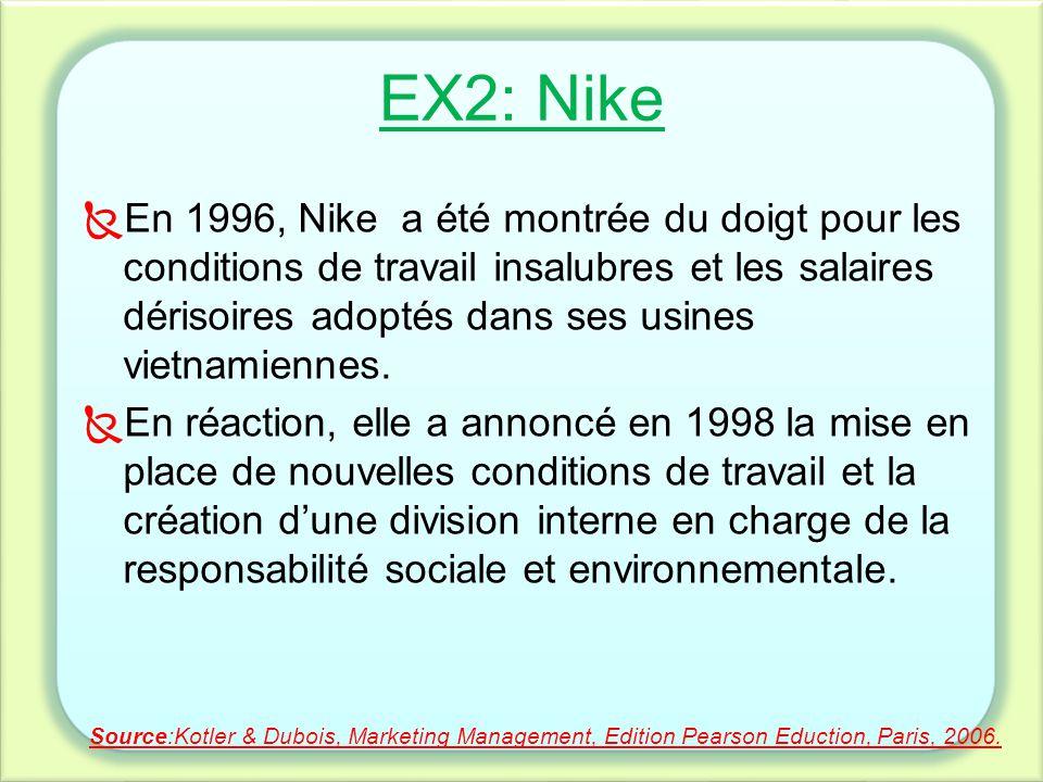 EX2: Nike