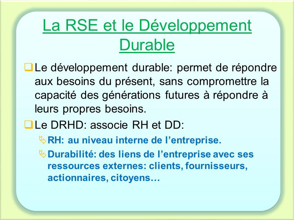 La RSE et le Développement Durable