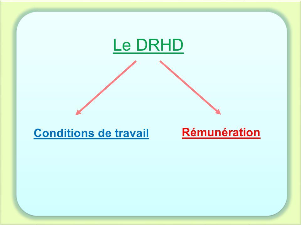Le DRHD Conditions de travail Rémunération