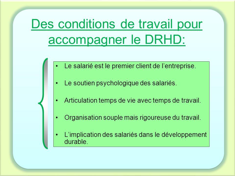 Des conditions de travail pour accompagner le DRHD: