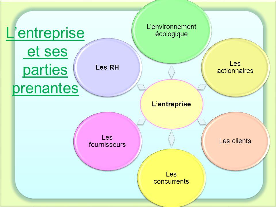 L'entreprise et ses parties prenantes