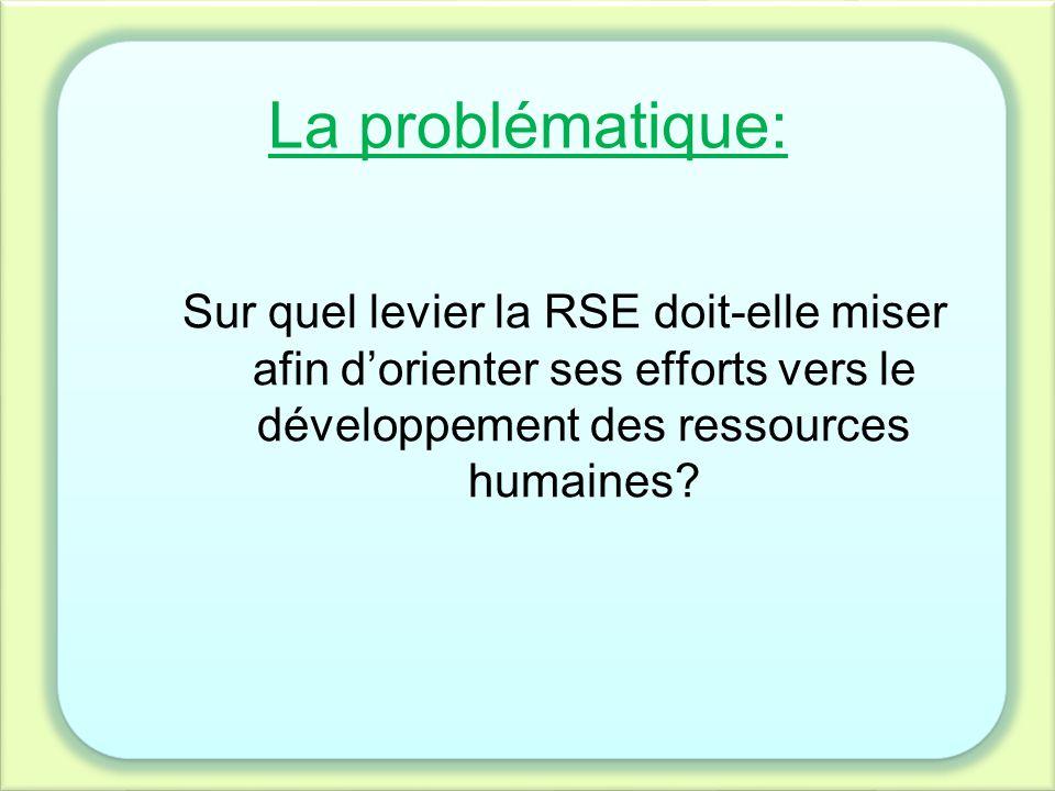 La problématique: Sur quel levier la RSE doit-elle miser afin d'orienter ses efforts vers le développement des ressources humaines