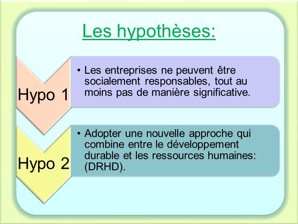 Les hypothèses: Hypo 1. Les entreprises ne peuvent être socialement responsables, tout au moins pas de manière significative.